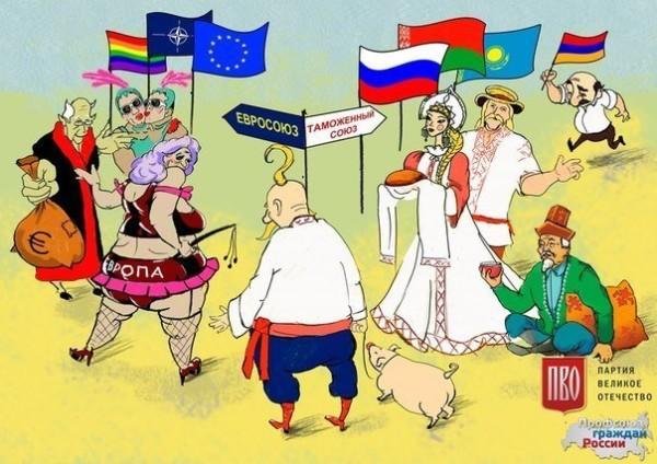 Украина - Россия - Европа